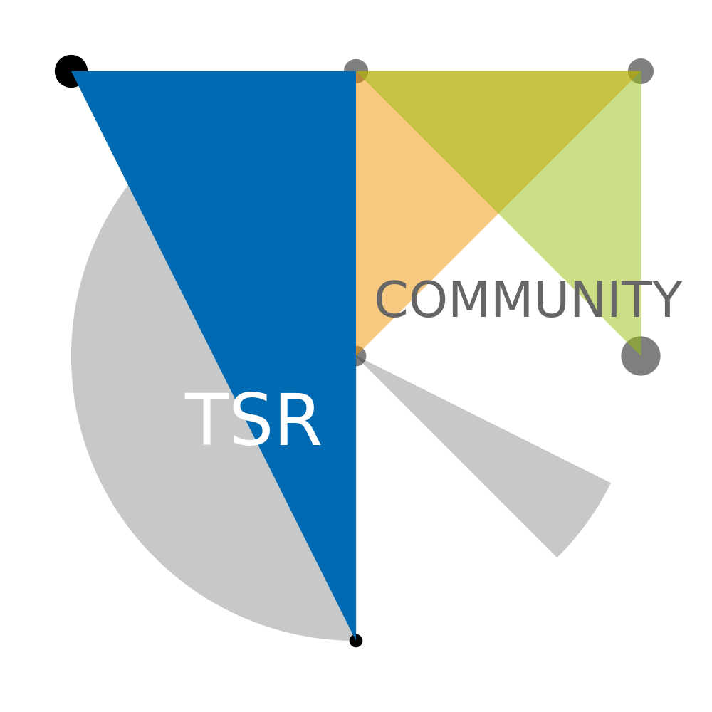 TSR Dynamic Brand - Kweder Società Cooperativa
